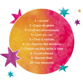 10 chansons au prénom de l'enfant